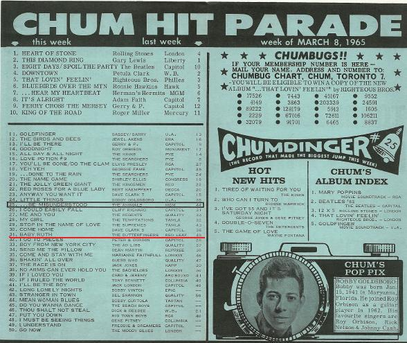 CHUM HIT PARADE